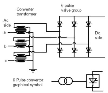 Square D 3 Phase Mag Ic Starter Wiring Diagram